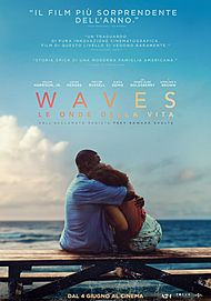 "Movie poster for ""WAVES"""